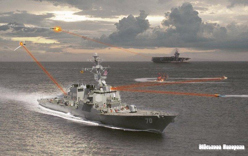 Лазер для американських ВМС