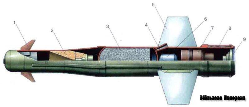 """«9М113М» — протитанкова керована ракета » Військов""""1¤7 панорама"""