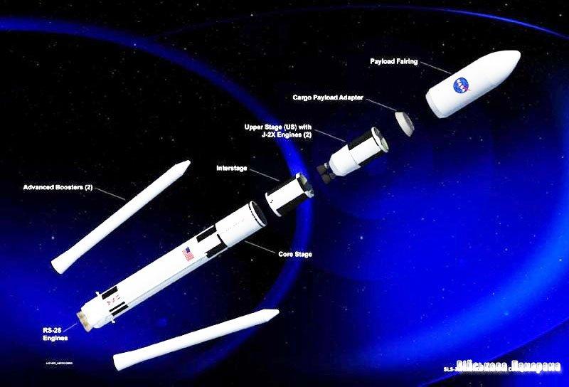 Американська «SLS» рветься у космос