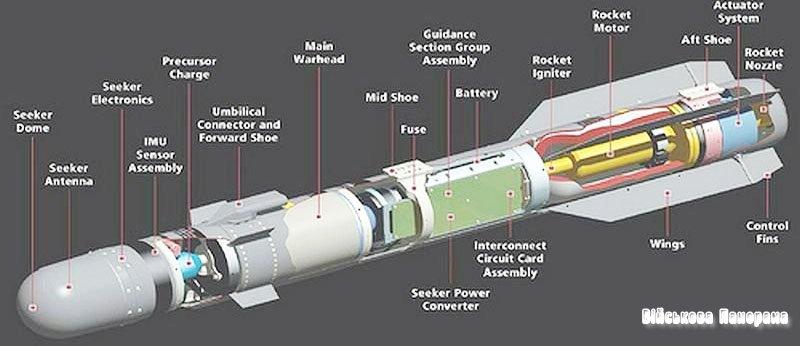 Протикорабельна малогабаритна керована ракета MBDA Dual Mode Brimstone