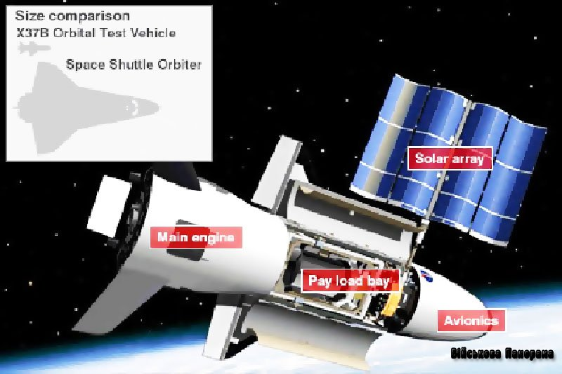 Нова серія американських супутників-шпигунів. Планують «злиття» супутників в єдине багатоспектральне «око»