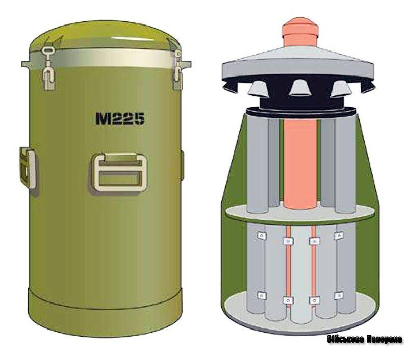 Інженерний боєприпас з касетною бойовою частиною для ураження груп живої сили і легкоброньованої техніки М-225