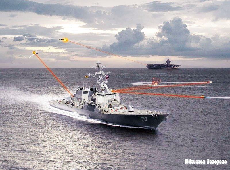 ВМС США доопрацюють корабельну лазерну гармату