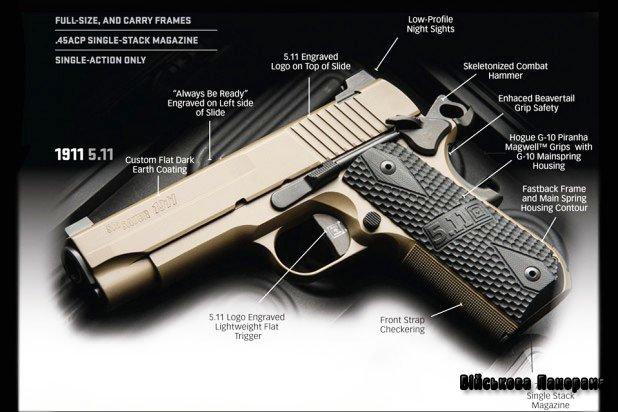 Пістолет Sig Sauer Limited Edition