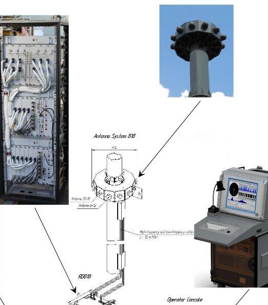 ДП «НДІ комплексної автоматизації» розробило нову станцію радіотехнічної розвідки