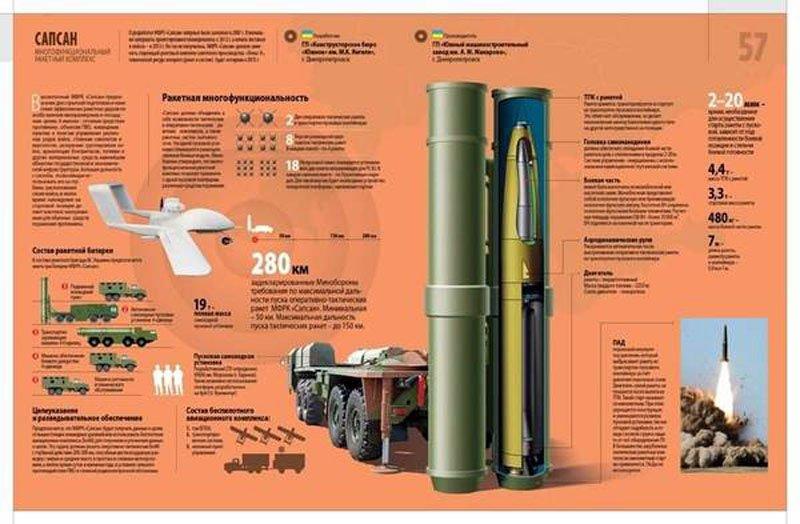 Коли в Україні відновлять ракетний щит