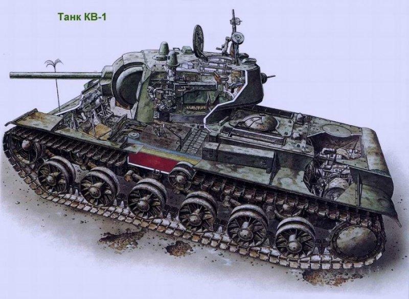 Про танки, випуск № 6. Танки другої світової війни в розрізі (СРСР, Німеччина, США)