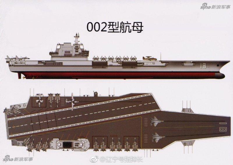 Наступний китайський авіаносець — атомний або звичайний?